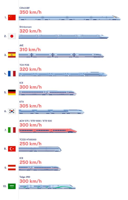 infographie train omio